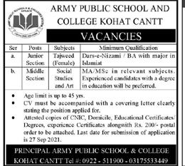 Army Public School and College Kohat Cantt jobs advertisement