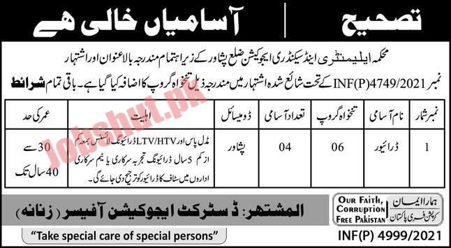 Elementary and Secondary Education Department Peshawar jobs advertisement