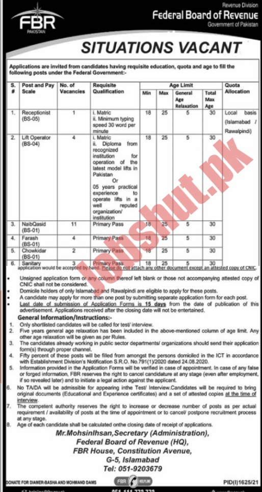 Federal Board of Revenue Government of Pakistan jobs advertisement