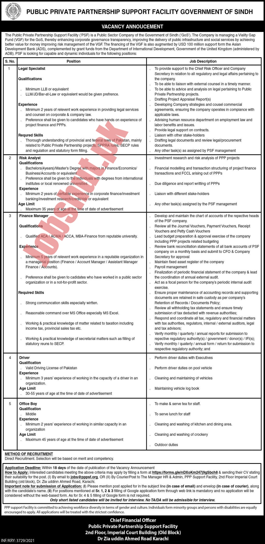 Sindh Public Private Partnership Support Facility PPPSF jobs advertisement