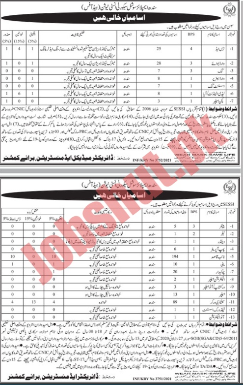 Sindh Employees Social Security Institution jobs advertisement
