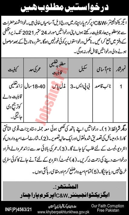 Communication and Works Department C and W AJK jobs advertisement